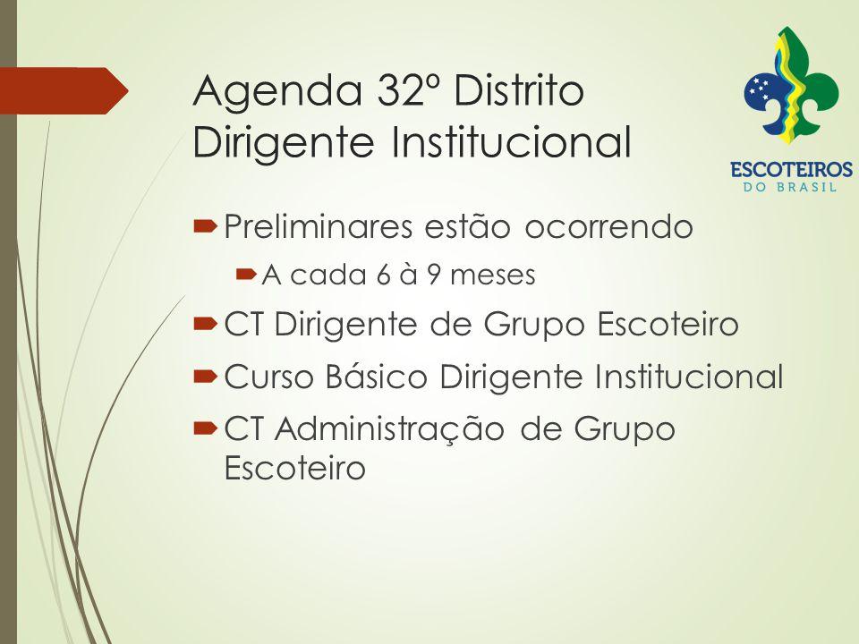 Agenda 32º Distrito Dirigente Institucional