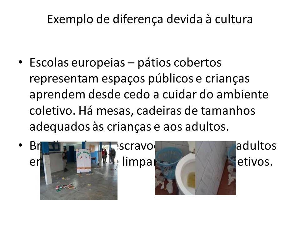 Exemplo de diferença devida à cultura