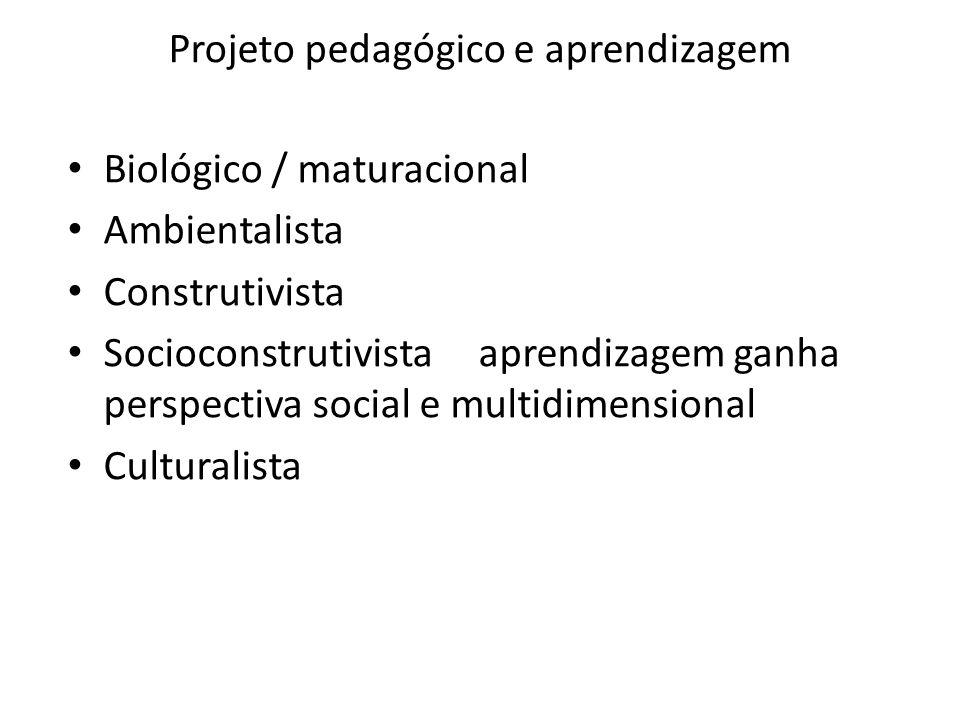 Projeto pedagógico e aprendizagem