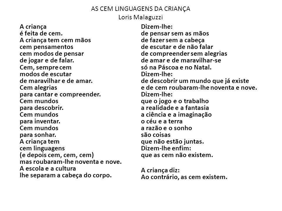 AS CEM LINGUAGENS DA CRIANÇA Loris Malaguzzi