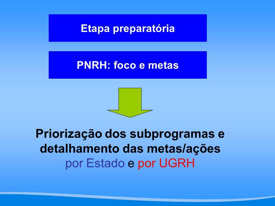 Etapa preparatória PNRH: foco e metas.