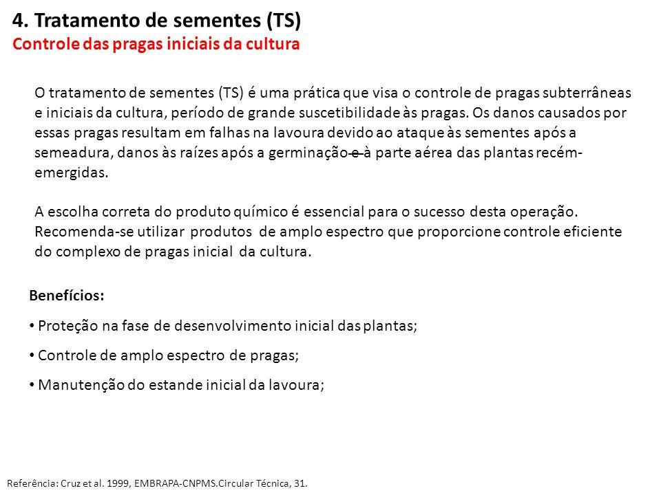 4. Tratamento de sementes (TS)