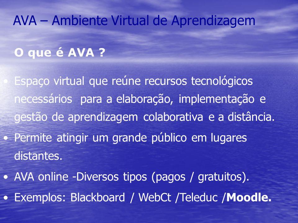 AVA – Ambiente Virtual de Aprendizagem