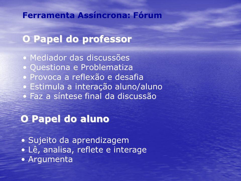 O Papel do professor O Papel do aluno Ferramenta Assíncrona: Fórum