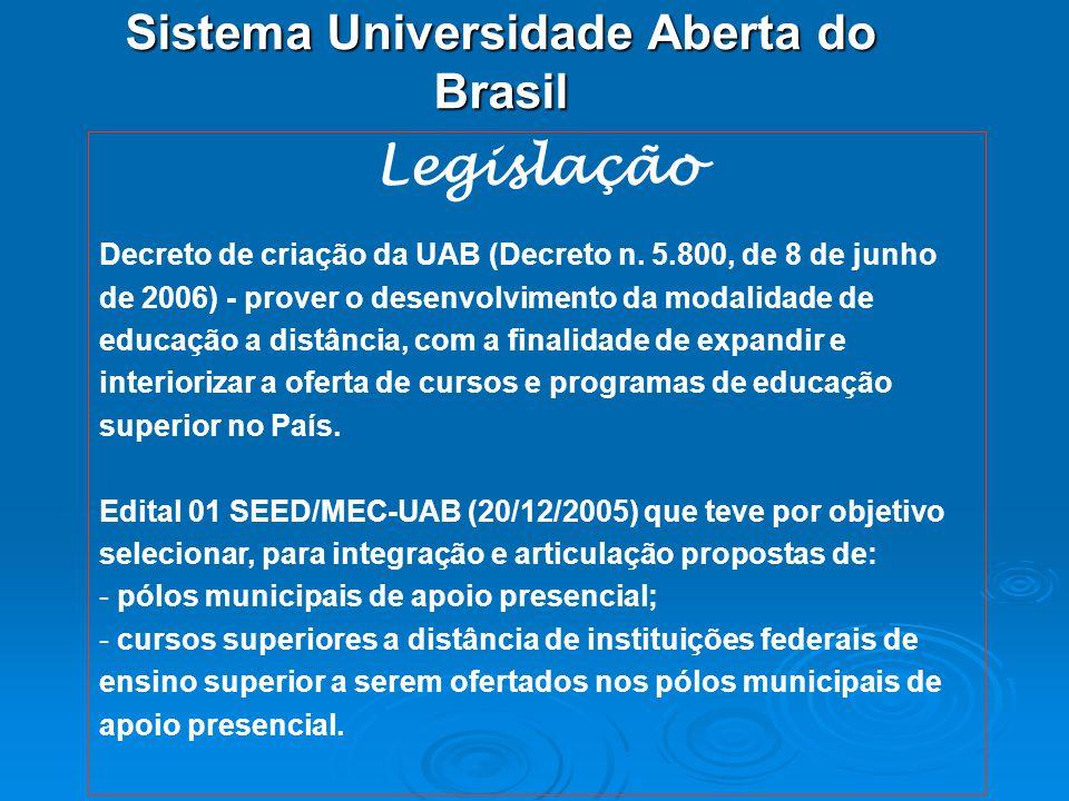 Sistema Universidade Aberta do Brasil