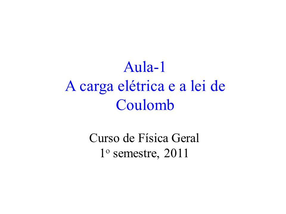Aula-1 A carga elétrica e a lei de Coulomb