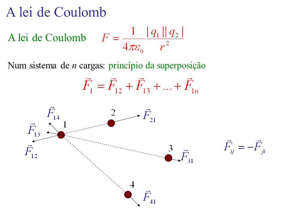 A lei de Coulomb A lei de Coulomb