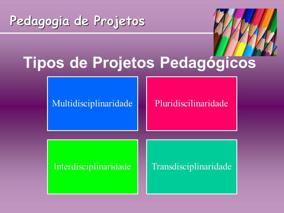 Tipos de Projetos Pedagógicos