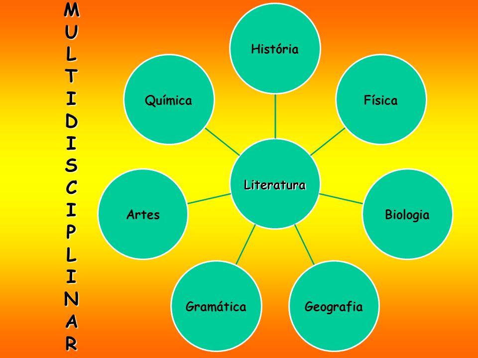 M U L T I D S C P N A R Literatura História Física Biologia Geografia