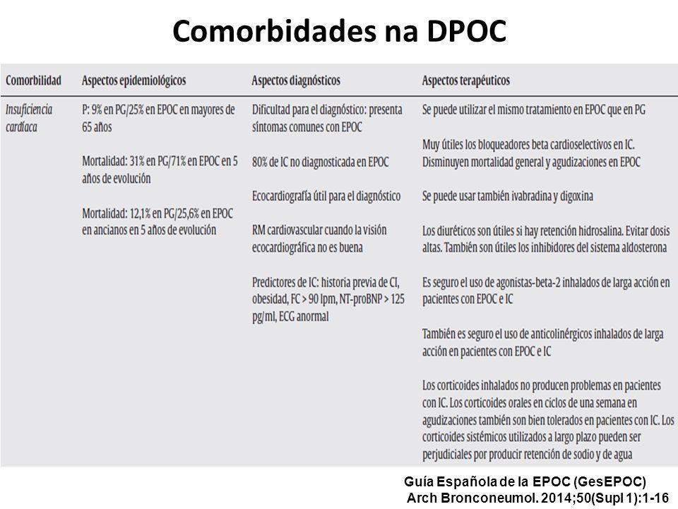 Comorbidades na DPOC Guía Española de la EPOC (GesEPOC) Arch Bronconeumol. 2014;50(Supl 1):1-16