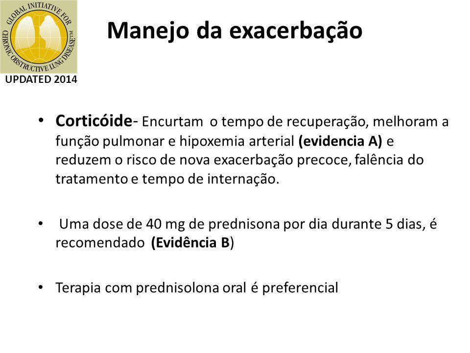 Manejo da exacerbação UPDATED 2014.