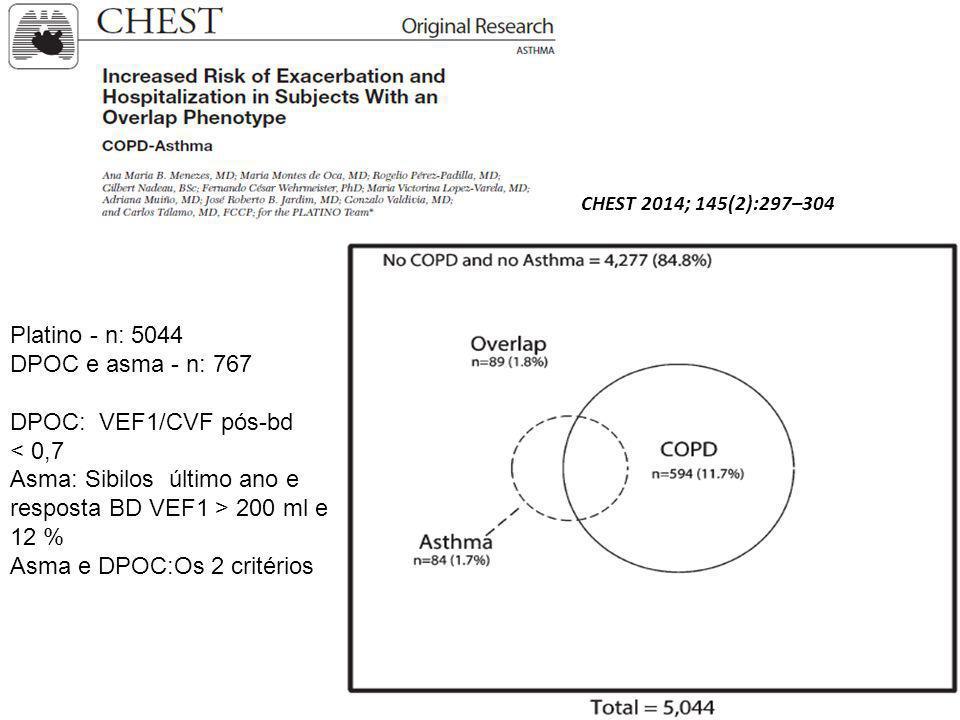 DPOC: VEF1/CVF pós-bd < 0,7