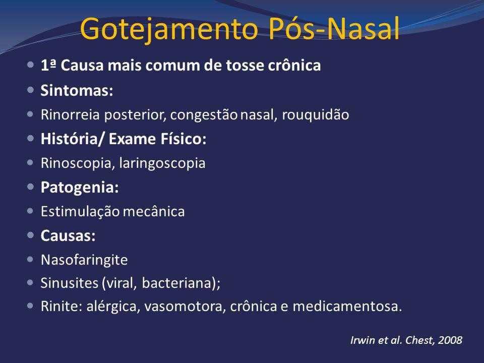 Gotejamento Pós-Nasal