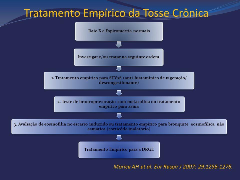 Tratamento Empírico da Tosse Crônica