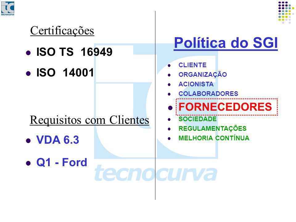 Política do SGI Certificações Requisitos com Clientes ISO TS 16949