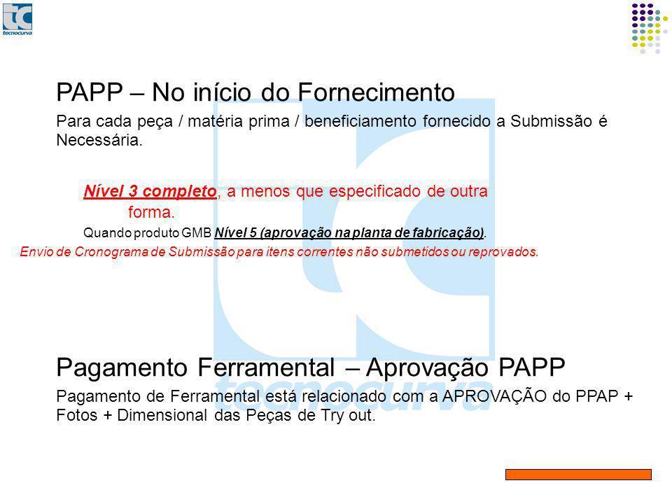 PAPP – No início do Fornecimento