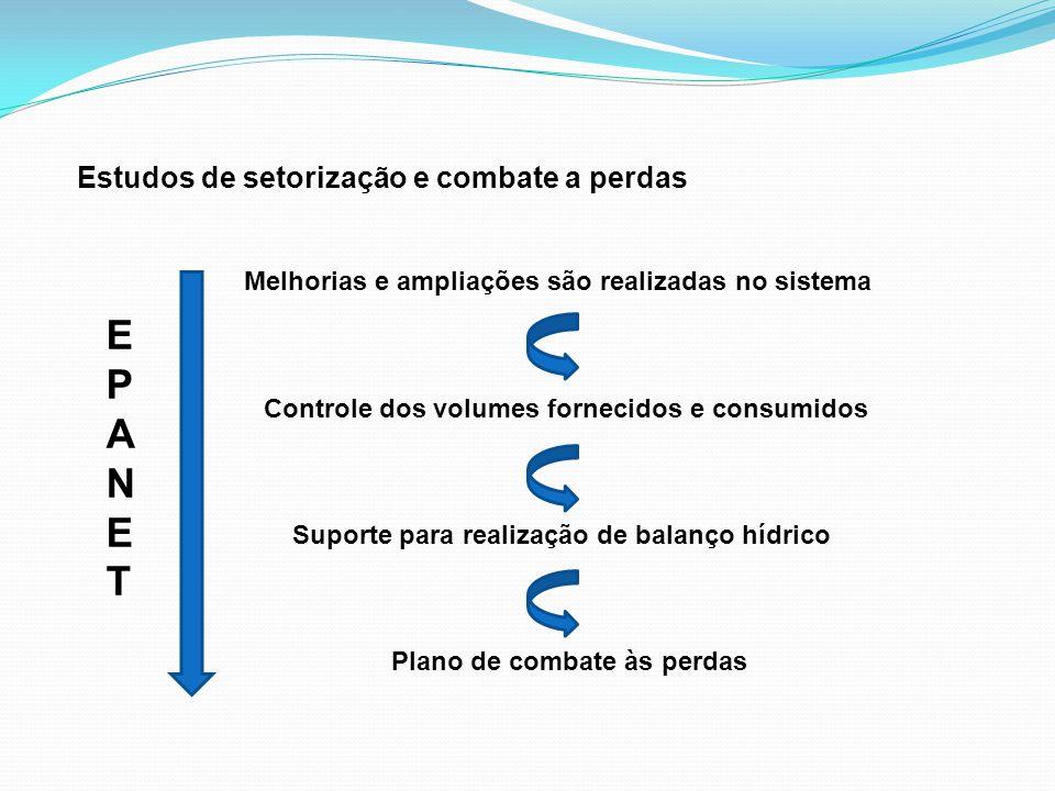 E P A N T Estudos de setorização e combate a perdas