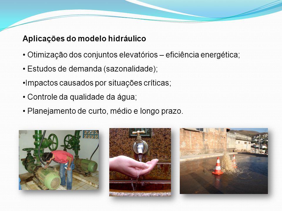 Aplicações do modelo hidráulico