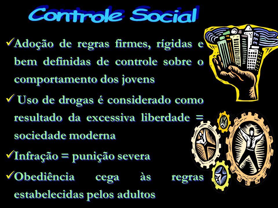 Controle Social Adoção de regras firmes, rígidas e bem definidas de controle sobre o comportamento dos jovens.