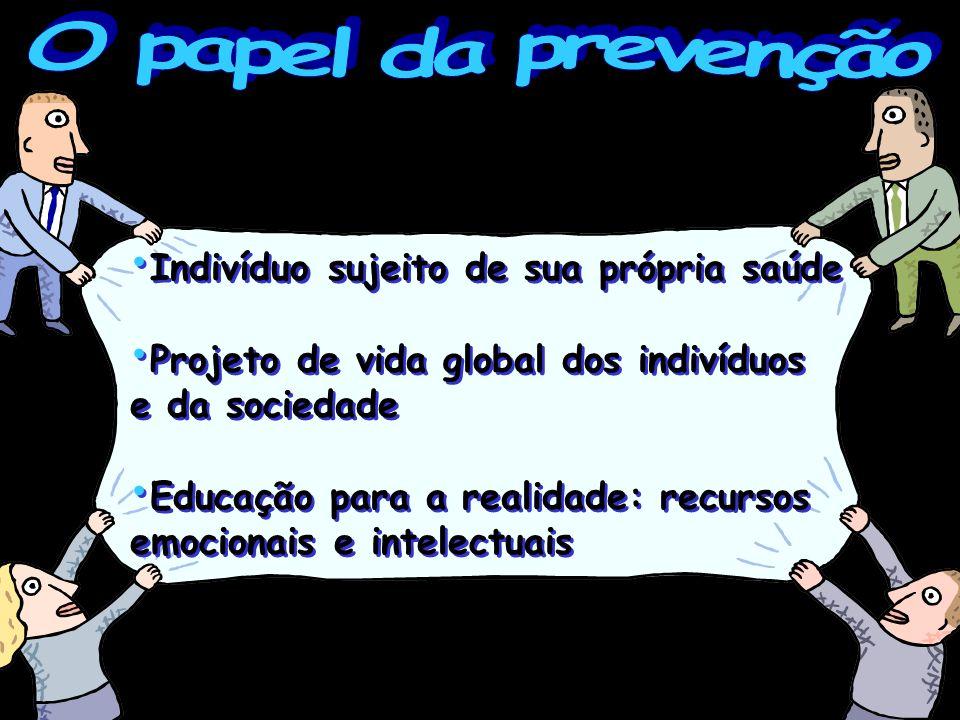 O papel da prevenção Indivíduo sujeito de sua própria saúde