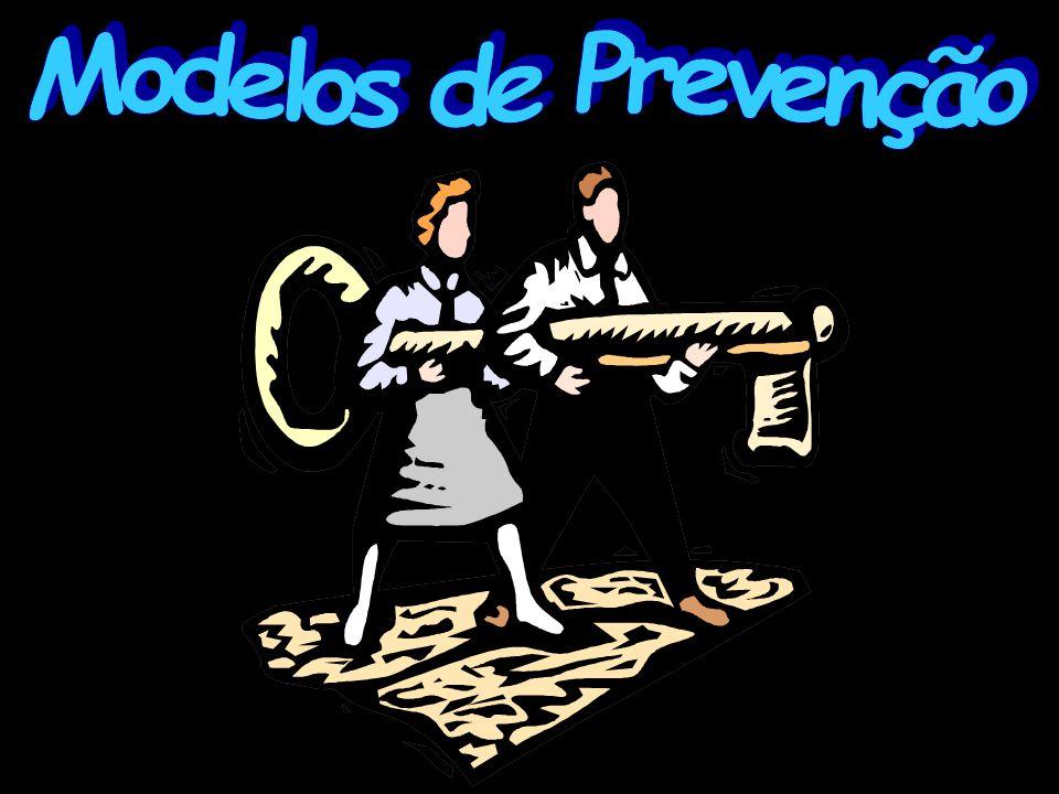 Modelos de Prevenção