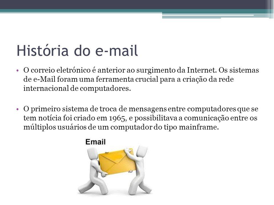 História do e-mail