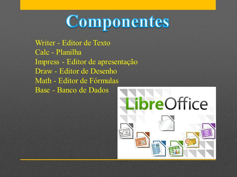 Componentes Writer - Editor de Texto Calc - Planilha