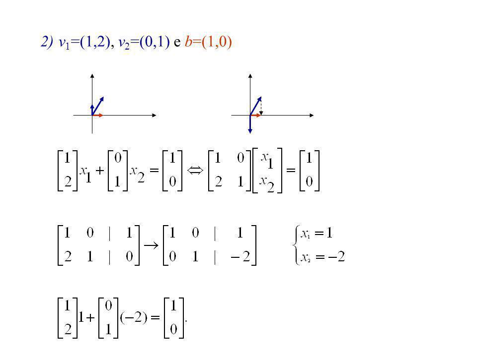 v1=(1,2), v2=(0,1) e b=(1,0)