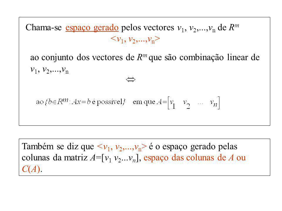 Chama-se espaço gerado pelos vectores v1, v2,...,vn de Rm