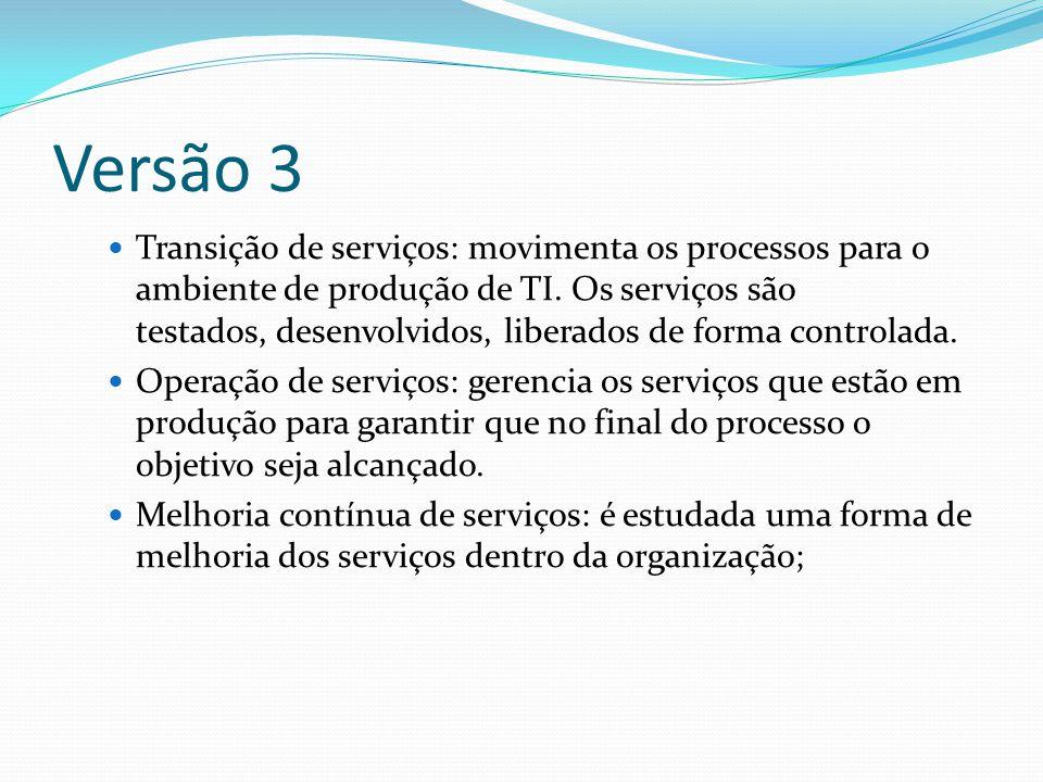 Versão 3