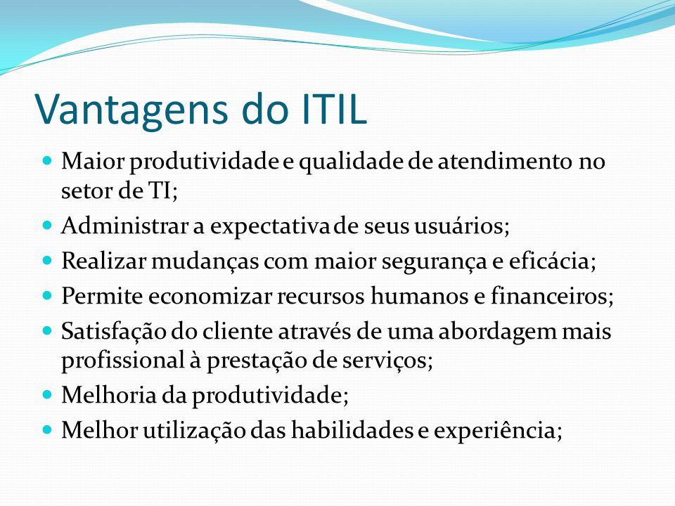 Vantagens do ITIL Maior produtividade e qualidade de atendimento no setor de TI; Administrar a expectativa de seus usuários;
