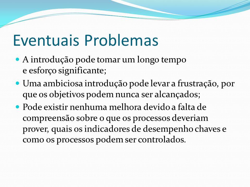Eventuais Problemas A introdução pode tomar um longo tempo e esforço significante;