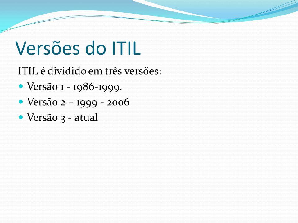 Versões do ITIL ITIL é dividido em três versões: Versão 1 - 1986-1999.