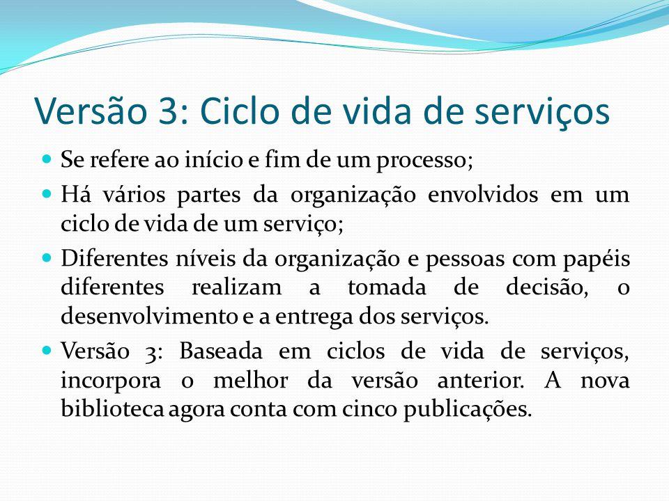 Versão 3: Ciclo de vida de serviços