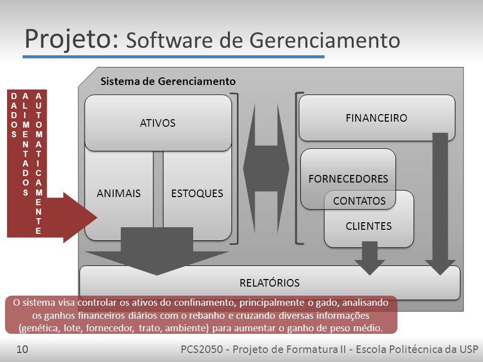 Projeto: Software de Gerenciamento