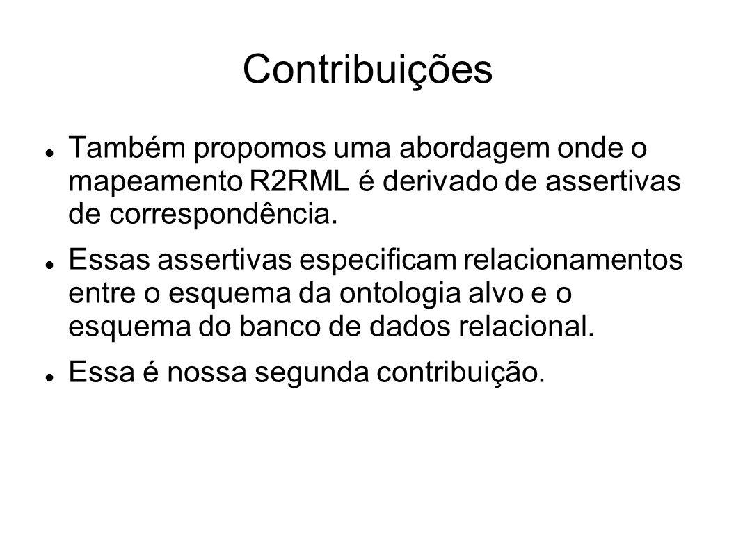 Contribuições Também propomos uma abordagem onde o mapeamento R2RML é derivado de assertivas de correspondência.
