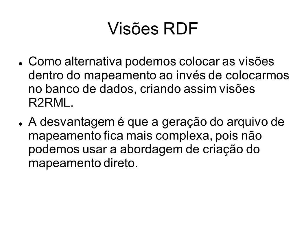 Visões RDF Como alternativa podemos colocar as visões dentro do mapeamento ao invés de colocarmos no banco de dados, criando assim visões R2RML.