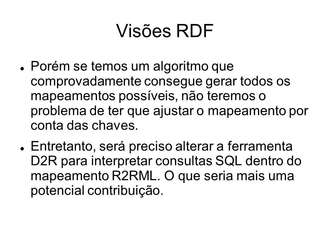 Visões RDF