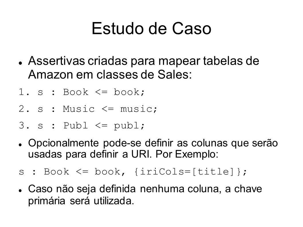 Estudo de Caso Assertivas criadas para mapear tabelas de Amazon em classes de Sales: 1. s : Book <= book;