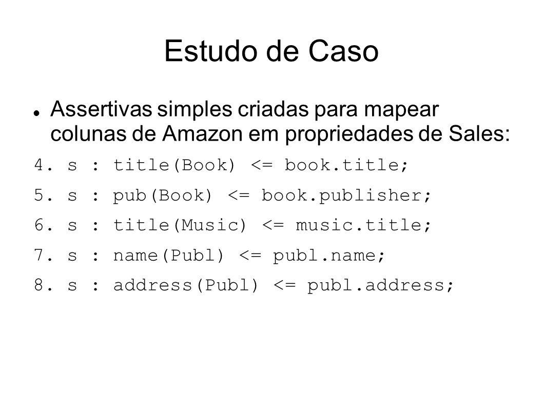 Estudo de Caso Assertivas simples criadas para mapear colunas de Amazon em propriedades de Sales: 4. s : title(Book) <= book.title;