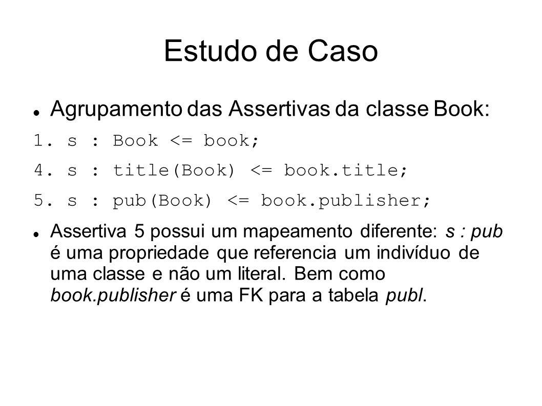 Estudo de Caso Agrupamento das Assertivas da classe Book: