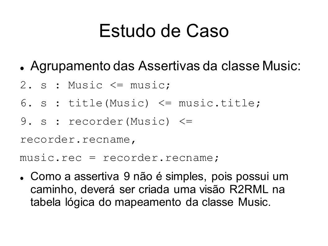 Estudo de Caso Agrupamento das Assertivas da classe Music: