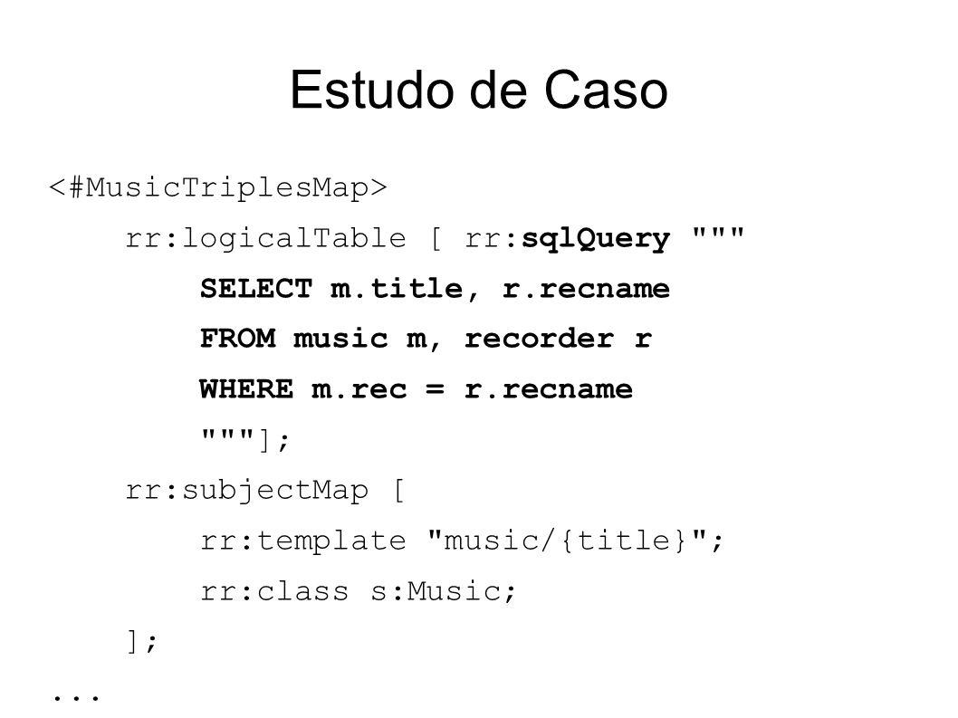 Estudo de Caso <#MusicTriplesMap>