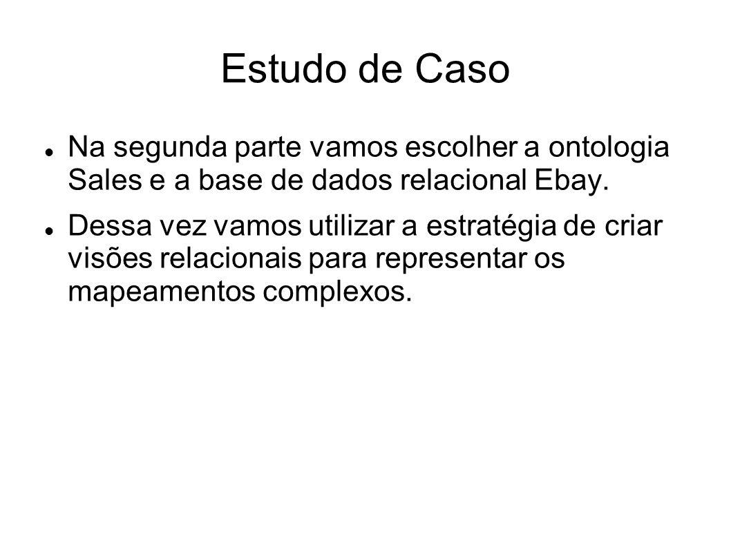 Estudo de Caso Na segunda parte vamos escolher a ontologia Sales e a base de dados relacional Ebay.