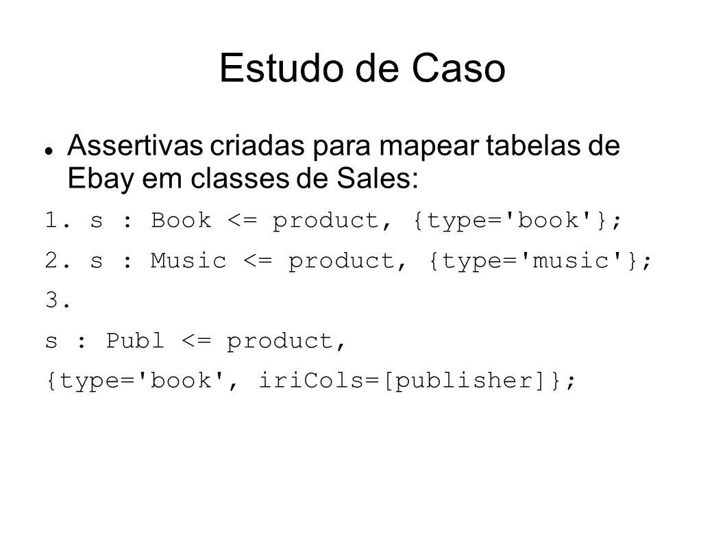 Estudo de Caso Assertivas criadas para mapear tabelas de Ebay em classes de Sales: 1. s : Book <= product, {type= book };