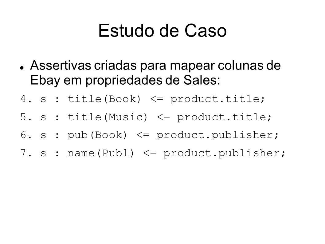 Estudo de Caso Assertivas criadas para mapear colunas de Ebay em propriedades de Sales: 4. s : title(Book) <= product.title;