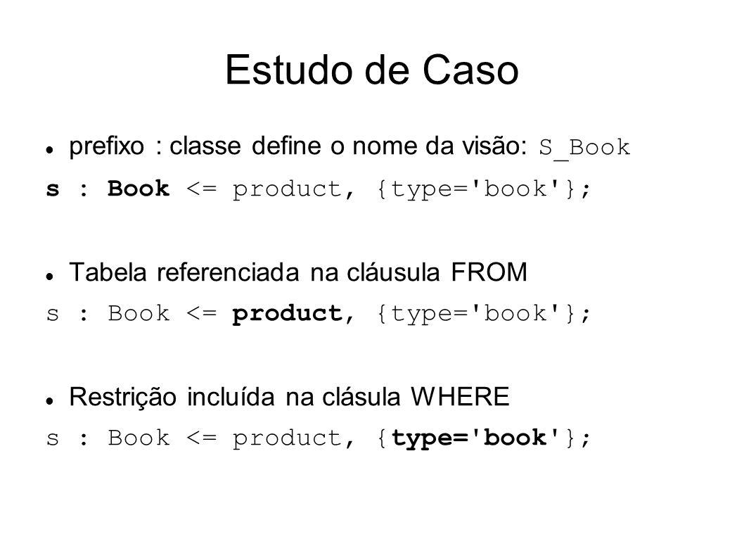 Estudo de Caso prefixo : classe define o nome da visão: S_Book