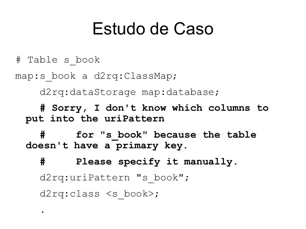 Estudo de Caso # Table s_book map:s_book a d2rq:ClassMap;
