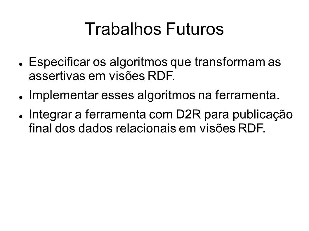 Trabalhos Futuros Especificar os algoritmos que transformam as assertivas em visões RDF. Implementar esses algoritmos na ferramenta.