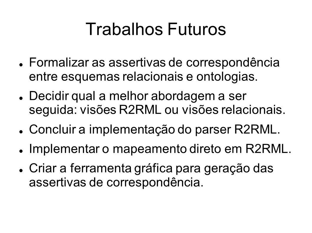 Trabalhos Futuros Formalizar as assertivas de correspondência entre esquemas relacionais e ontologias.